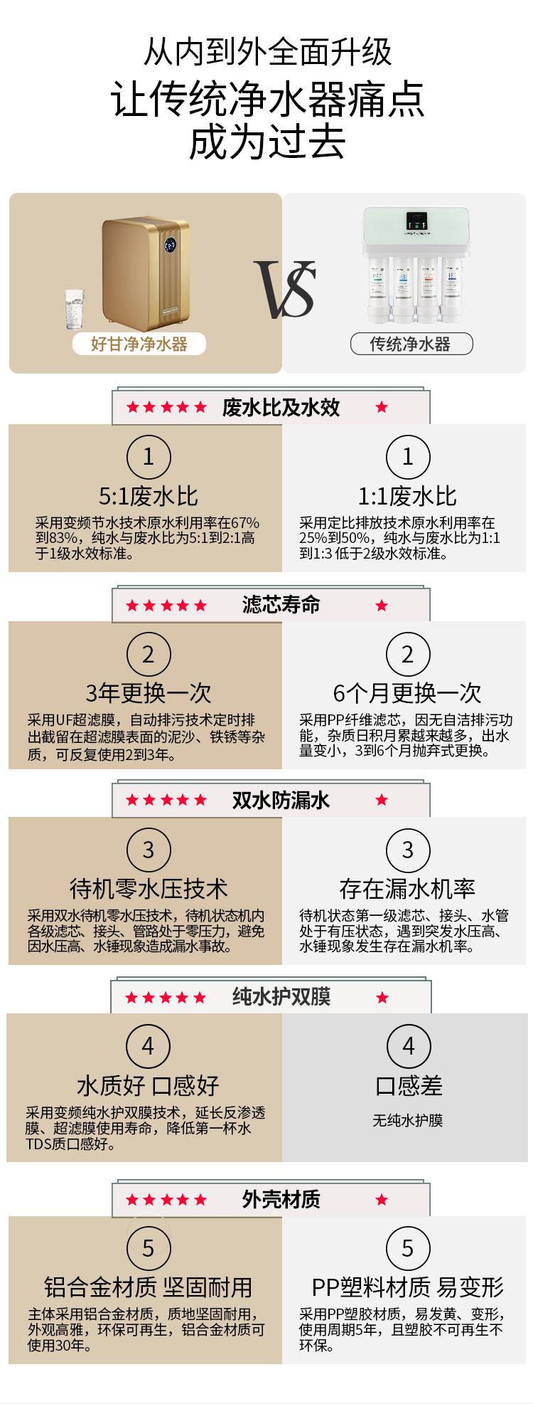X2详情页-改龙头_08.jpg